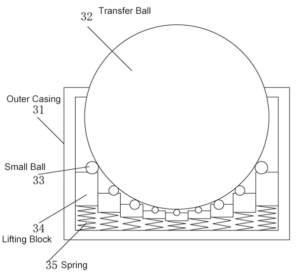 ball transfer roller structure